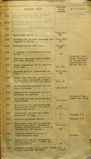 Список надрукованих праць професора Є. О. Патона.