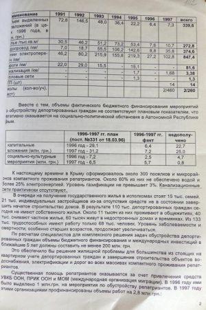 Лист заступника Голови Ради міністрів Автономної Республіки Крим...