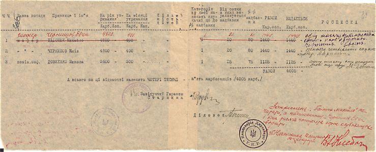 Вимогова відомість Гаража Директорії УНР. 12 квітня 1919 р.