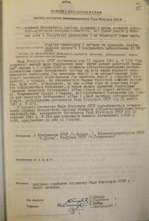 Постанова Ради Міністрів Української РСР № 33