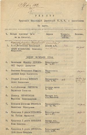 Список урядовців Канцелярії Директорії УНР із зазначенням їхніх адрес у [Кам'янець-Подільському]. 20 жовтня 1919 р.