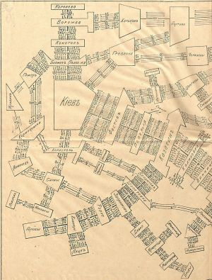 Схема руху пасажирських потягів Правобережної залізниці з 15 листопада 1918 р. 1918 р.