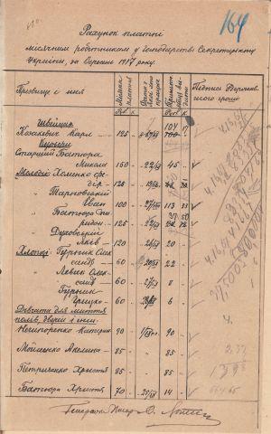 Рахунок платні місячним робітникам у господарстві Генерального секретаріату. [2] жовтня 1917 р.