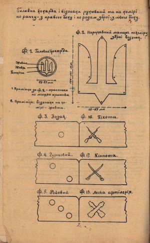 Малюнки кокард та відзнак по рангу та родам зброї. З наказу Головної команди військ УНР. 30 липня 1919 р.