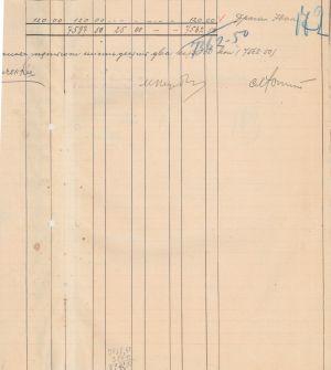 Список на виплату утримання співробітникам Генерального секретарства внутрішніх справ. 2 жовтня 1917 р.