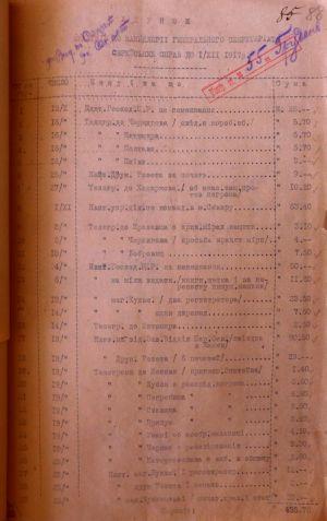 Рахунок видатків по канцелярії Генерального секретарства єврейських справ на 1 гудня 1917 р.