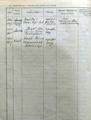 Анкетний лист Є. О. Патона.